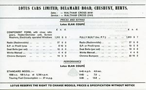 Elan Coupe Price list