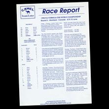 Camel Team Lotus Race Report