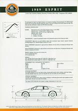 1989 Esprit