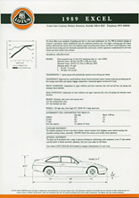 1989 Excel