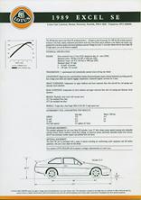 1989 Excel SE